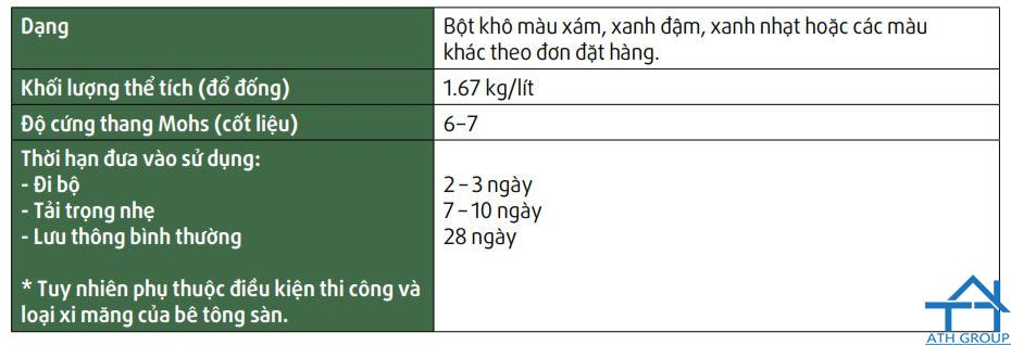 Thông số kỹ thuậtLeafseal F600